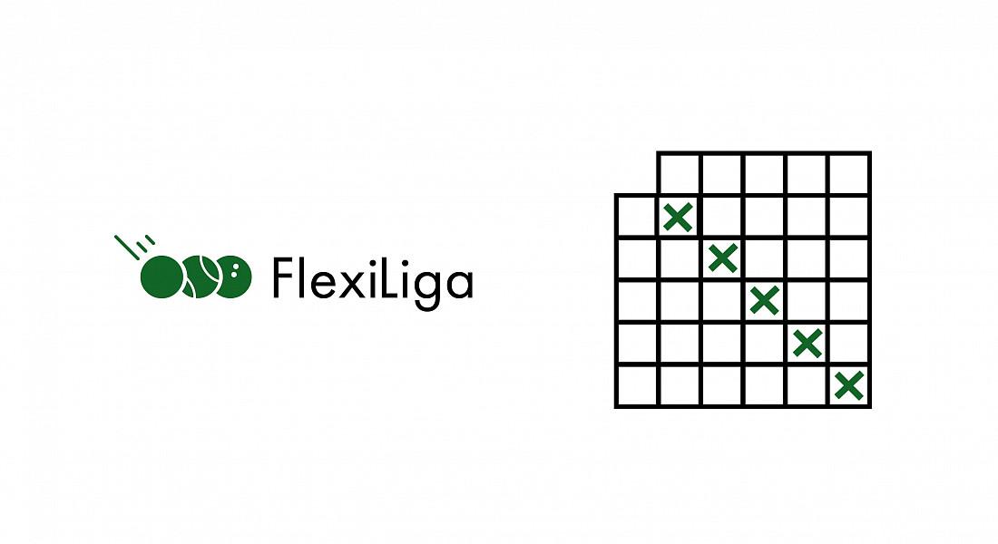 Punktacja FlexiLigi w skrócie
